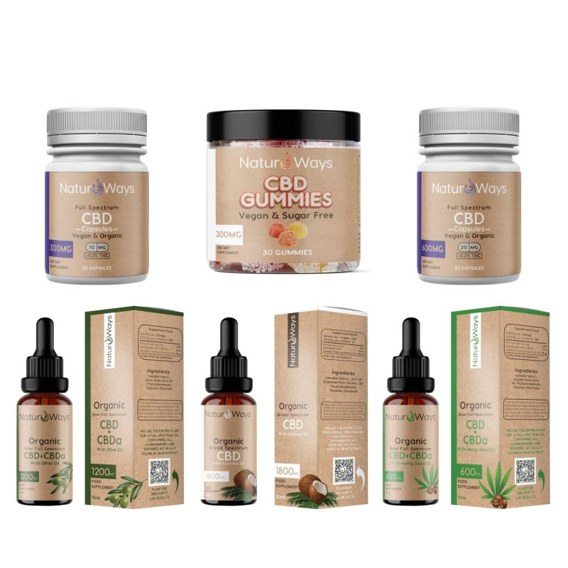 Shop All CBD